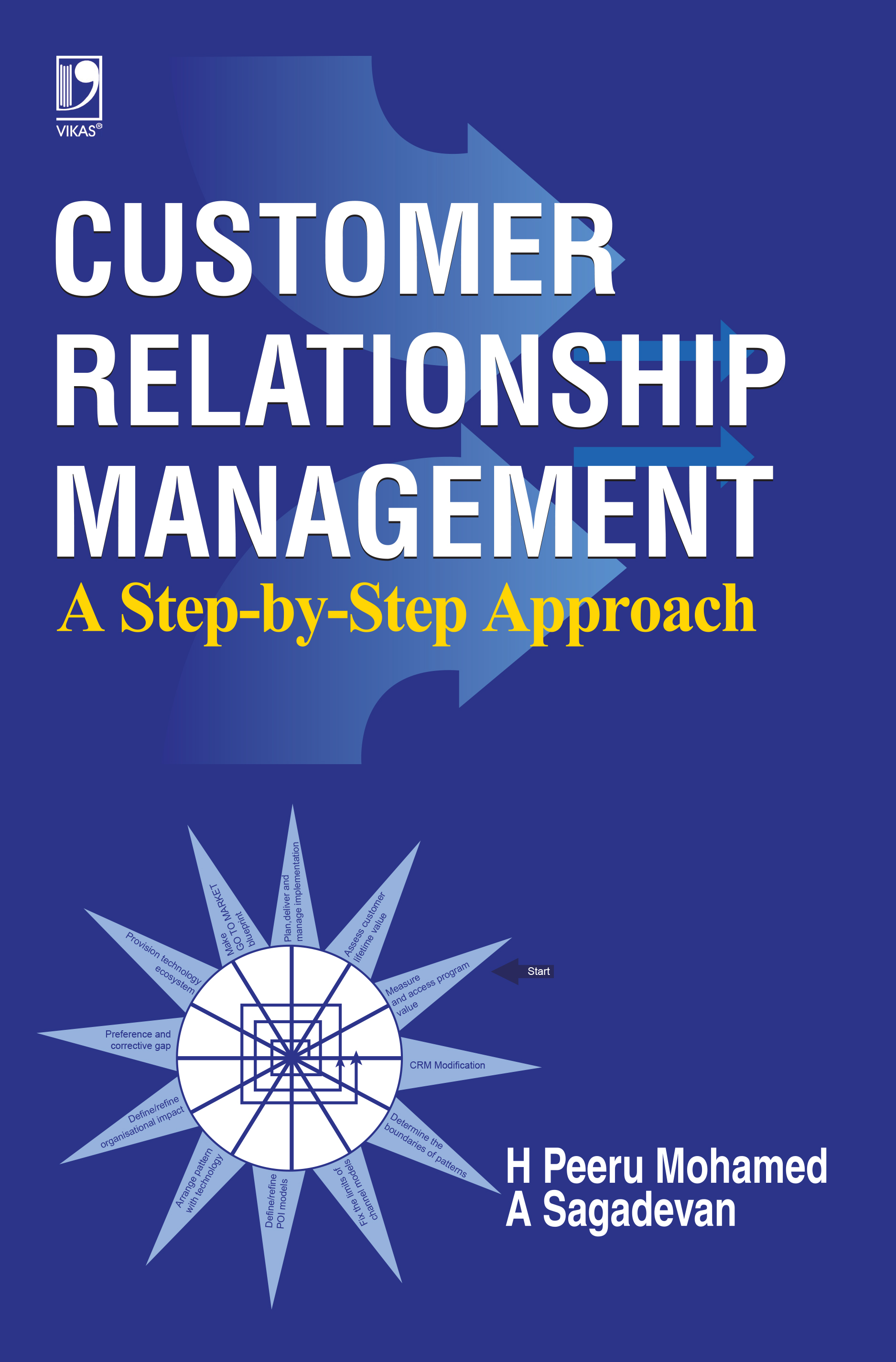 Customer Relationship Management: A Step-By-Step Approach